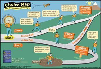 نقشه راه سوالاتت را تغییر بده تا زندگیت تغییر کند.